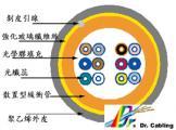 fiber-loose-tube-single-outside-draw_屋外型光纖纜線@www.templar-tech.com.tw