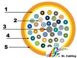 fiber-tight-buffer-distribution-draw_束緊型光纖纜線@www.templar-tech.com.tw