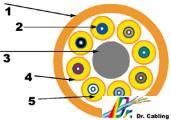 fiber-tight-buffer-fan-out-draw_加重束緊型光纖纜線@www.templar-tech.com.tw